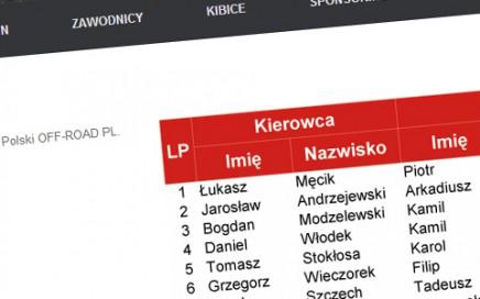 Puchar Polski OFF-ROAD PL